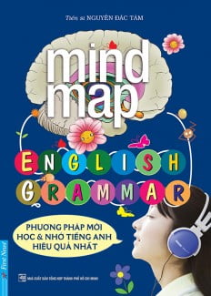 Mind Map - English Grammar